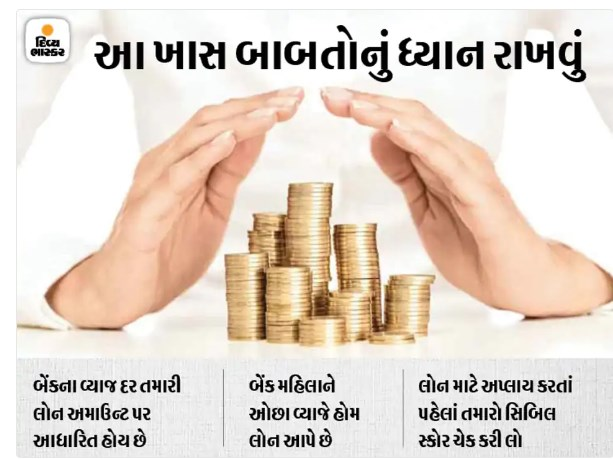 5 type of cheapest Loan available in SBI Bank