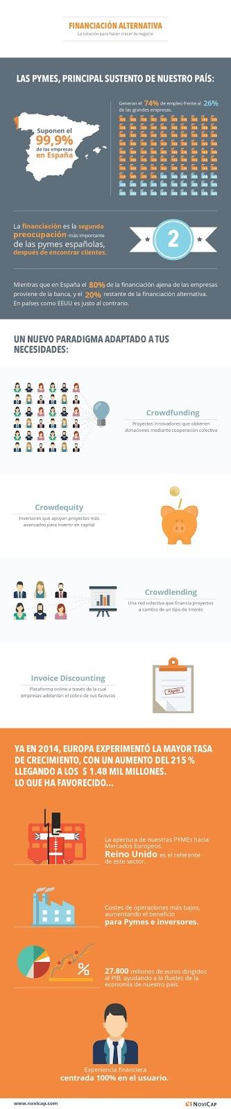 Creditos hipotecas nuevas formas de financiaci n alternativa for Bbk bank cajasur oficinas