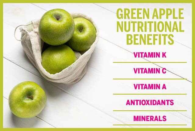 إنفوجرافيك الفوائد الغذائية للتفاح الأخضر
