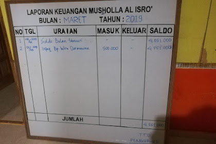 Membuat Papan Informasi Laporan Keuangan Masjid atau Musholla