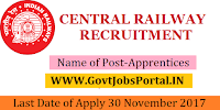 Central Railway Recruitment 2017– 2196 Apprentices