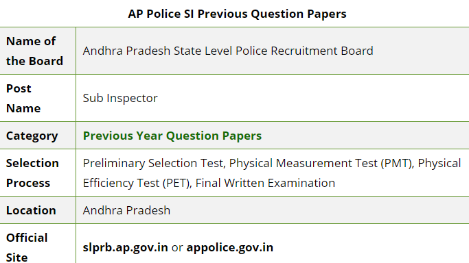 ap si previous papers