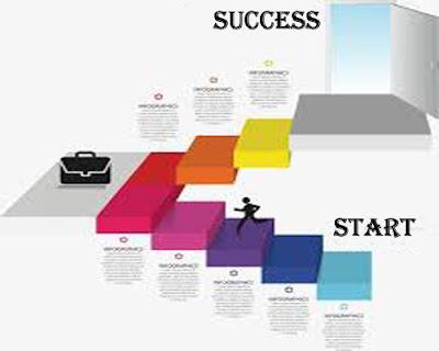 Digital portfolios should be process oriented