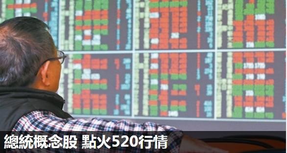 國內外盤前財經彙總20200508 台股看盤重點 總統概念股 點火520行情_02
