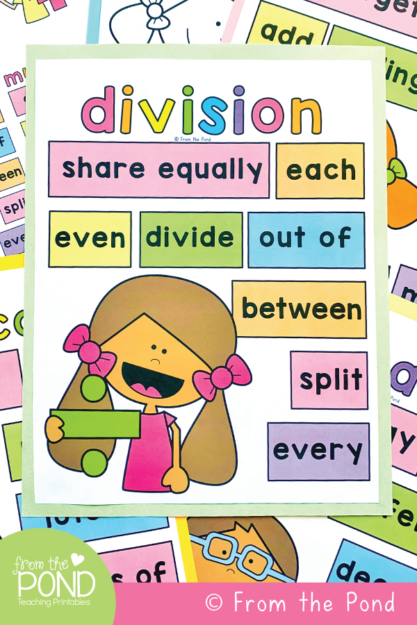 Division Poster for Second Grade