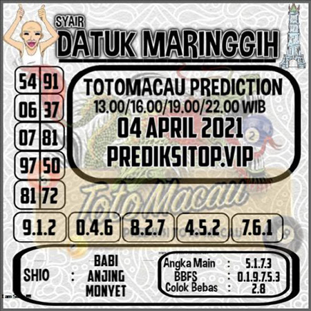 Syair Top Datuk Maringgih Toto Macau Minggu 04 April 2021