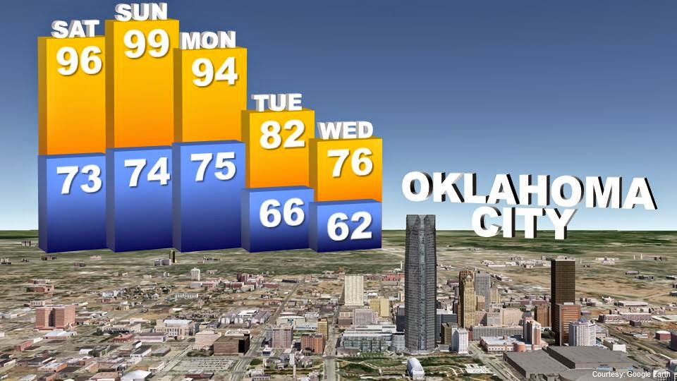 Weather Okc Radar