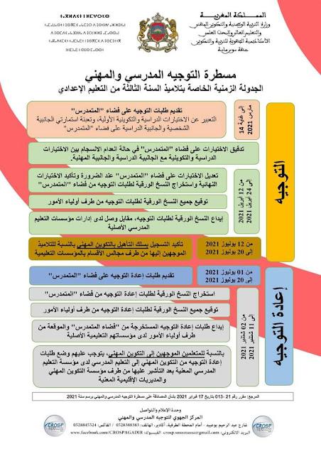 مسطرة التوجيه المدرسي و المهني لتلاميذ الثالثة إعدادي 2021