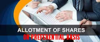Special-Resolution-Issue-Shares-Preferential-Basis