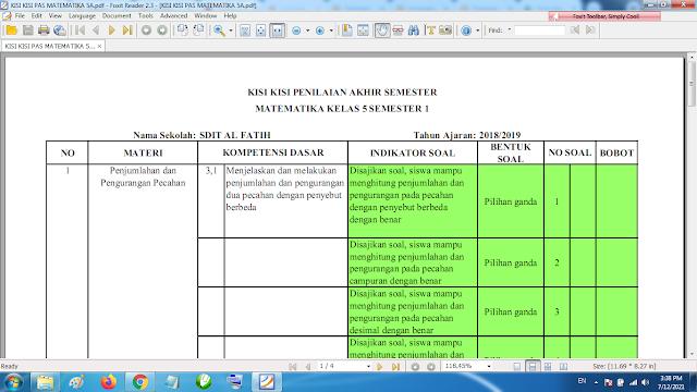 Download kisi-kisi soal pas matematika kelas 5 sd mi semester 1 kurikulum 2013 revisi terbaru