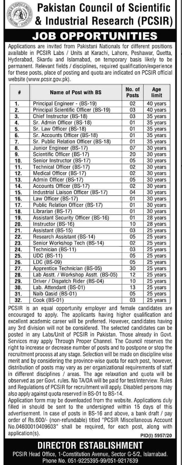 New Jobs in Pakistan Council of Scientific & Industrial  Research PCSIR May 2021