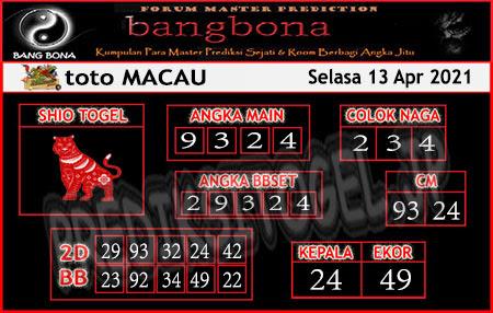 Prediksi Bangbona Toto Macau Selasa 13 April 2021