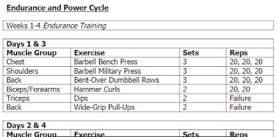 برنامج تدريبي لإنقاص وزن لاعب كرة القدم.pdf ·