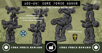 Add On Core Force Bonus