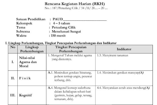 Contoh RKH RPPH PAUD Tema Petualang Cilik K13