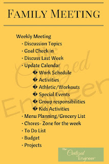 The Civilized Engineer: Family Meeting Agenda Details.