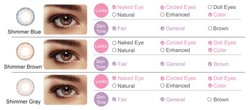 Softlens Miacare Daily