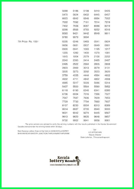 kerala lottery Karunya Lottery Result 15-06-2019 KR-400 www.keralalotteryresult.net