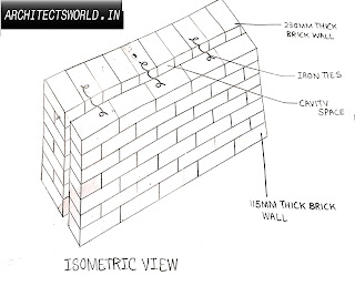 ARCHITECTURE,CAVITY,WALL,CAVITY WALL, MASONARY,AIR INSULATION