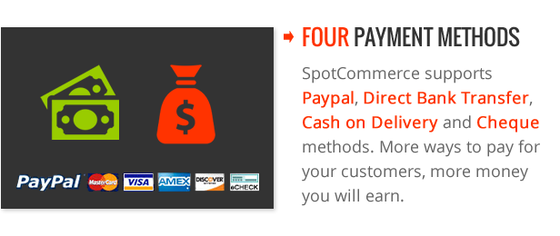 Four payment methods - SpotCommerce Blogger Shopping Template