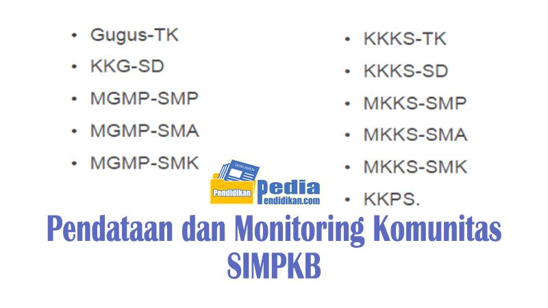 Pendataan dan Monitoring Komunitas SIMPKB
