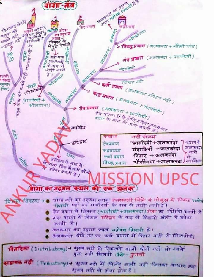 pakistan geography general knowledge pdf