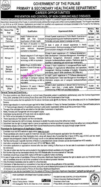 primary-secondary-healthcare-department-punjab-jobs-2021-apply-online