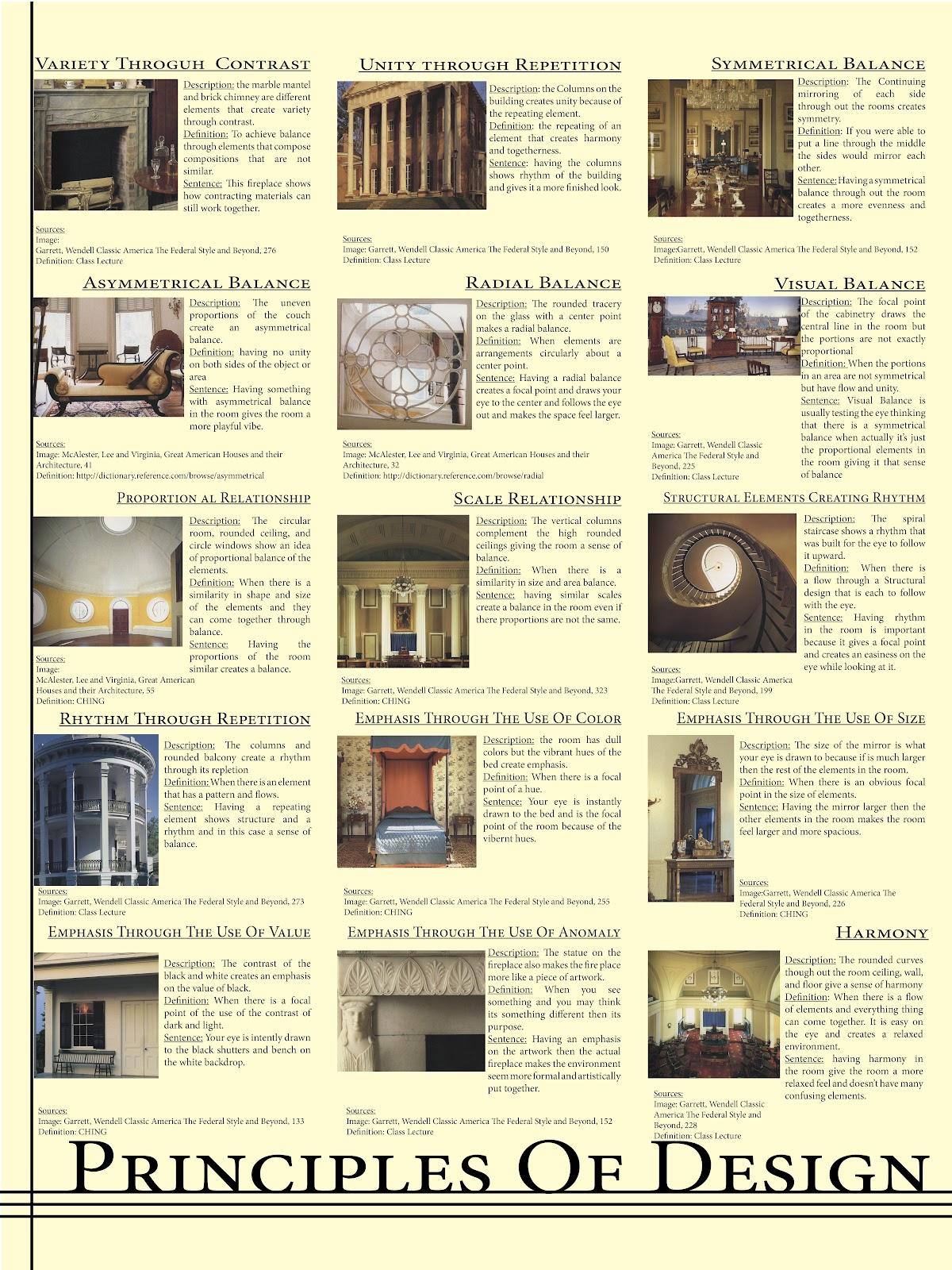 Michelle Hanna Interior Design Portfolio: Elements and ...