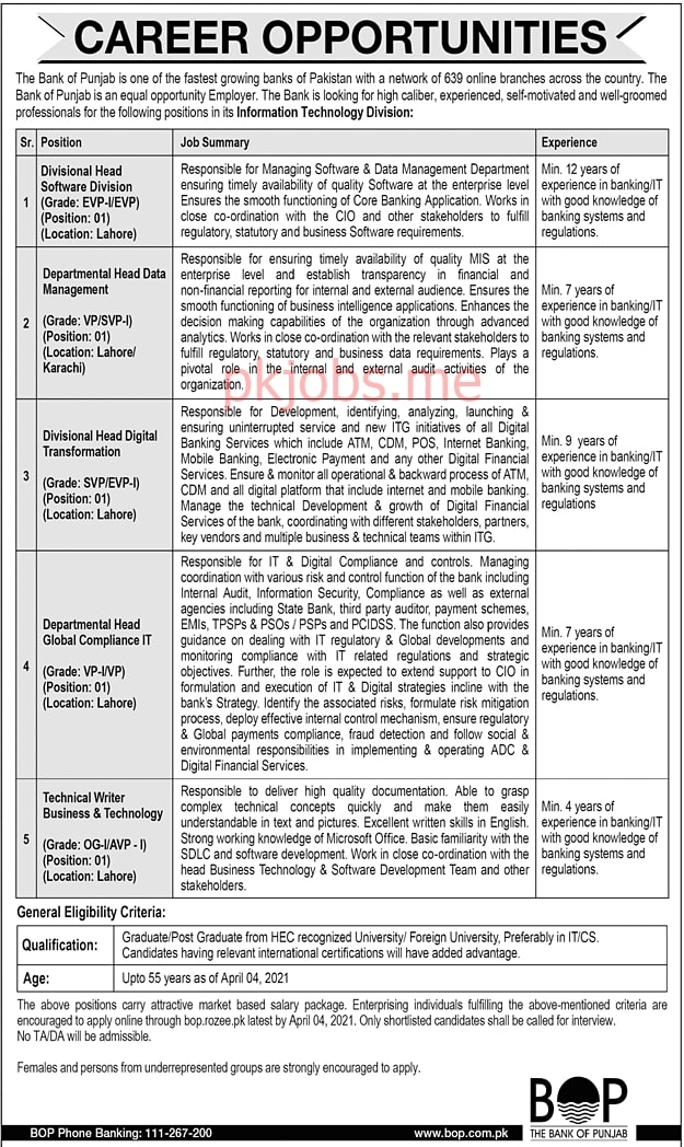 Latest The Bank of Punjab Management Posts 2021 Ad2