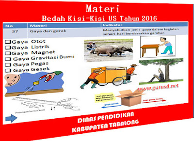 Pembahasan Kisi-Kisi Ujian Sekolah 2016 Sesuai Indikator Untuk SD/MI