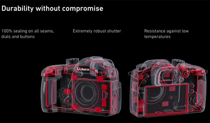 Защита камер Panasonic Lumix S1 и S1R