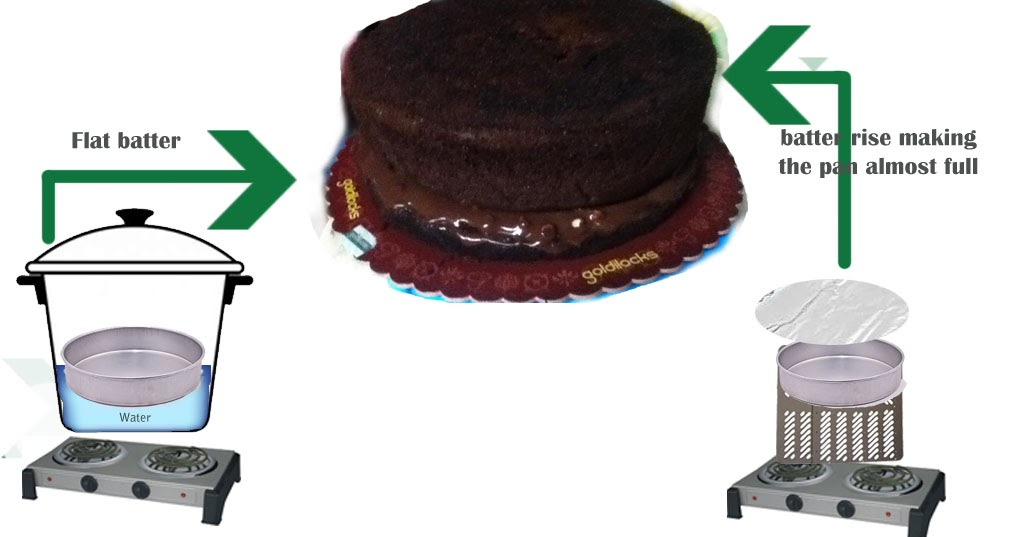 How To Make Home Cake With Stove