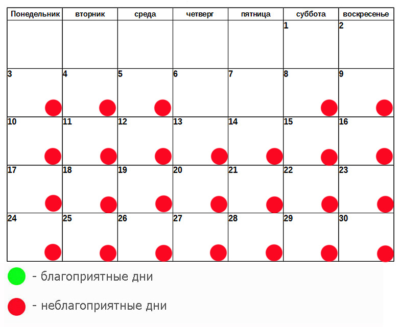 Лечение зубов по лунному календарю апрель 2017