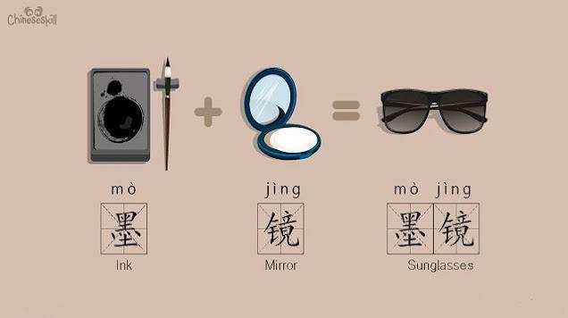 Aplikasi Belajar Bahasa Mandarin