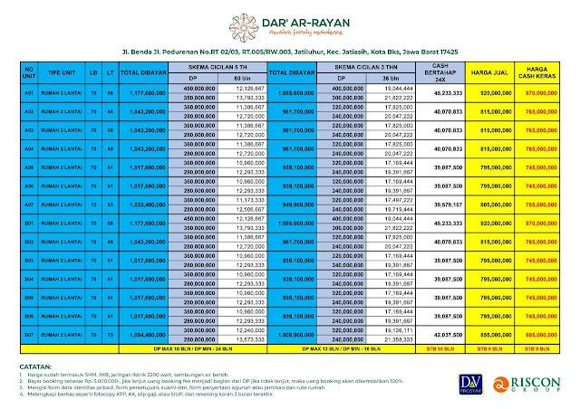 Dar-Ar-Rayan-Perumahan-syariah-di-jatiasih-Bekasi