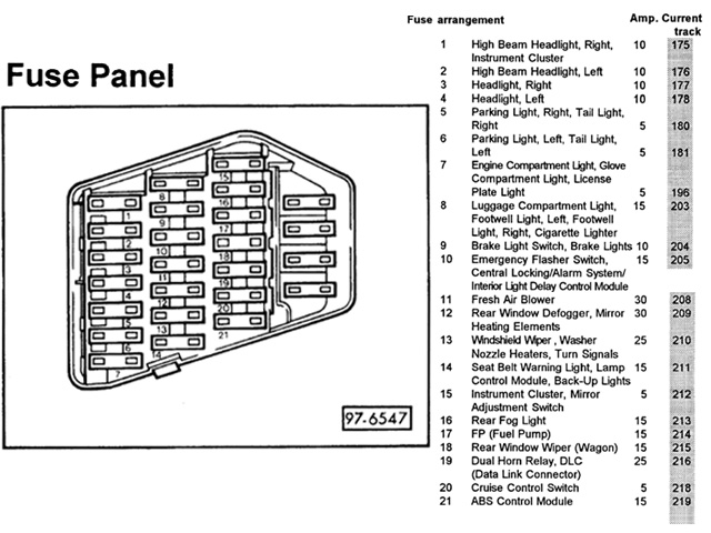 justboring: Audi C4 100A6 FuseRelay locations and