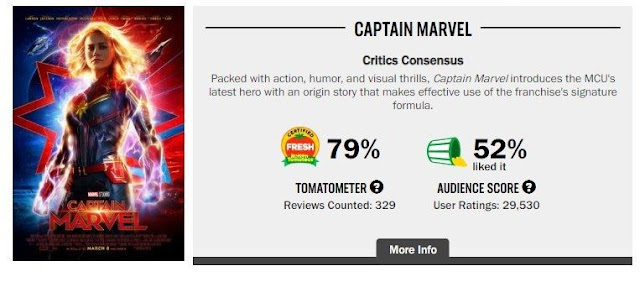 Капитан Марвелл, оценки