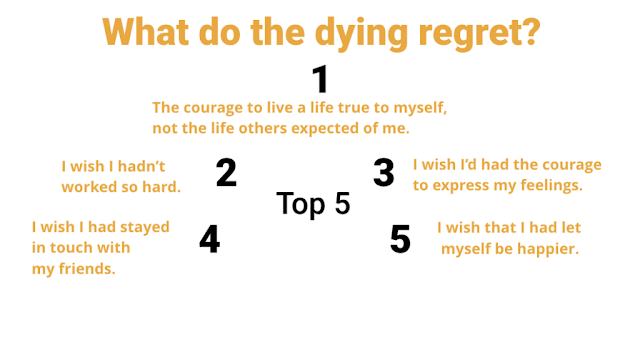 What do the dying regrets, top 5 regrets before dying
