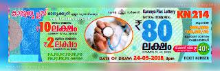 """KeralaLottery.info, """"kerala lottery result 24 5 2018 karunya plus kn 214"""", karunya plus today result : 24-5-2018 karunya plus lottery kn-214, kerala lottery result 24-05-2018, karunya plus lottery results, kerala lottery result today karunya plus, karunya plus lottery result, kerala lottery result karunya plus today, kerala lottery karunya plus today result, karunya plus kerala lottery result, karunya plus lottery kn.214 results 24-5-2018, karunya plus lottery kn 214, live karunya plus lottery kn-214, karunya plus lottery, kerala lottery today result karunya plus, karunya plus lottery (kn-214) 24/05/2018, today karunya plus lottery result, karunya plus lottery today result, karunya plus lottery results today, today kerala lottery result karunya plus, kerala lottery results today karunya plus 24 5 18, karunya plus lottery today, today lottery result karunya plus 24-5-18, karunya plus lottery result today 24.5.2018, kerala lottery result live, kerala lottery bumper result, kerala lottery result yesterday, kerala lottery result today, kerala online lottery results, kerala lottery draw, kerala lottery results, kerala state lottery today, kerala lottare, kerala lottery result, lottery today, kerala lottery today draw result, kerala lottery online purchase, kerala lottery, kl result,  yesterday lottery results, lotteries results, keralalotteries, kerala lottery, keralalotteryresult, kerala lottery result, kerala lottery result live, kerala lottery today, kerala lottery result today, kerala lottery results today, today kerala lottery result, kerala lottery ticket pictures, kerala samsthana bhagyakuriabout kerala lottery"""