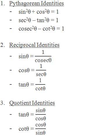 "Standard Trigonometric Identities (Trig identities): (1) Pythagorean Identities: (i) sin2θ + cos2θ = 1   (ii) sec2θ – tan2θ = 1   (iii) cosec2θ – cot2θ = 1     (2) Reciprocal Identities: (i) sinθ = ""1"" /""cosecθ""   (ii) cosθ = ""1"" /""secθ""   (iii) tanθ = ""1"" /""cotθ""     (3) Quotient Identities: (i) tanθ = ""sinθ"" /""cosθ""   (ii) cotθ = ""cosθ"" /""sinθ"""