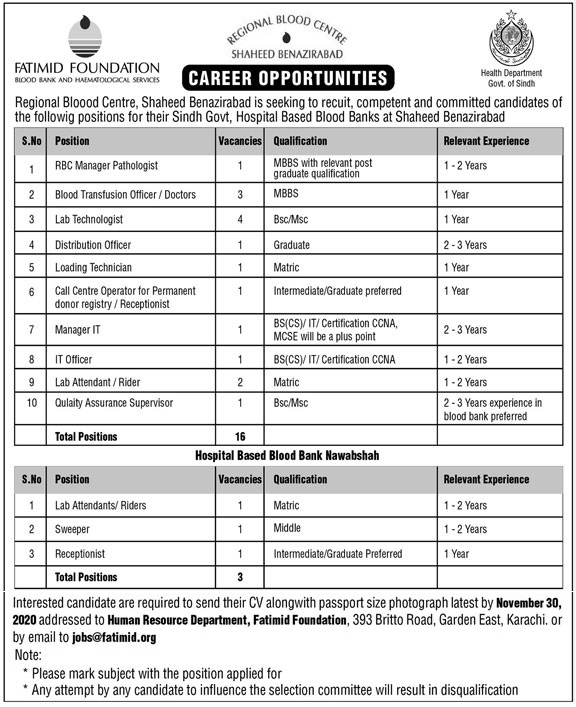Fatimid Foundation Shaheed Benazirabad Jobs 2020 for IT Officer, Lab Attendants and more