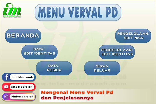Mengenal Menu Verval Pd dan Penjelasannya