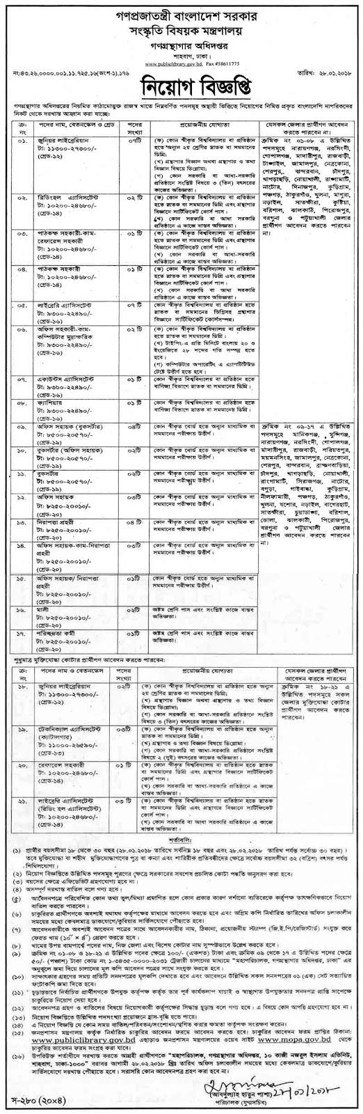 Bangladesh Public Library Department Job Circular 2018 2