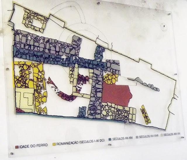 painel explicativo sobre ruínas arquológicas