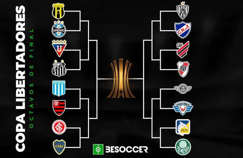 Estos son los horarios confirmados para los octavos de la Libertadores