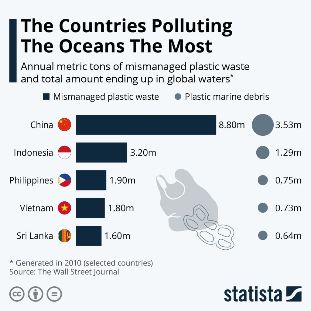 Zero Waste - Gaya hidup era baru