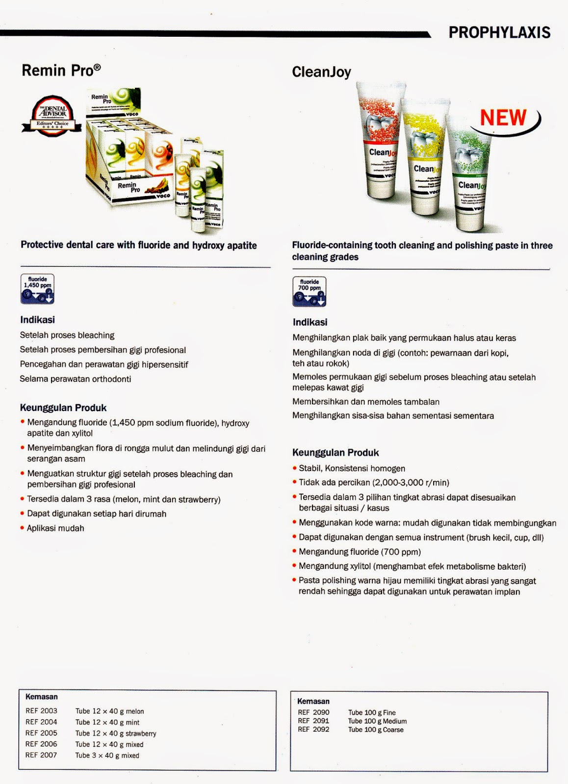 Pricelist Product Batavia Dental