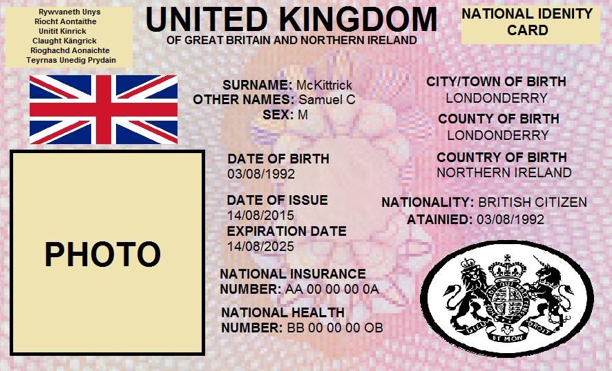 British national identity