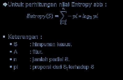 Entropy Algoritma C4.5