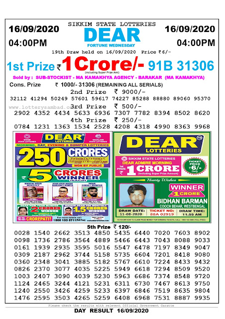 Sikkim State Lottery Sambad 16-09-2020 Today Result 4 PM
